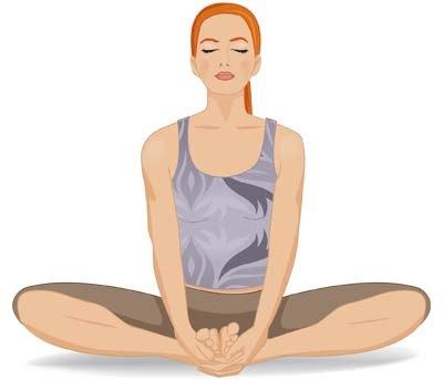 posture ouverture des hanches